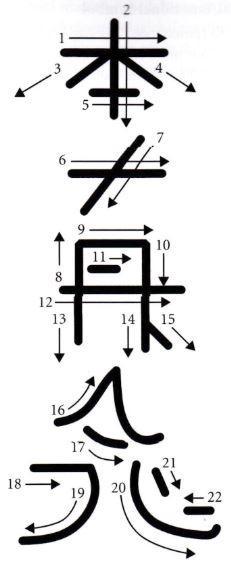 honshazeshonen símbolo