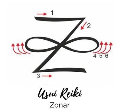 cómo dibujar símbolo karuna reiki zonar